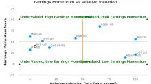 AvalonBay Communities, Inc. breached its 50 day moving average in a Bearish Manner : AVB-US : December 18, 2017