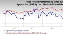 What's in Store for Agenus (AGEN) this Earnings Season?