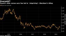Deal oder nicht, falsch bewertetes Pfund ist ein Kauf: Aberdeen