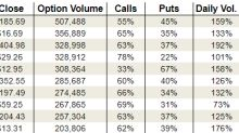 Wednesday's Vital Data: Netflix, General Electric and Snap Inc.