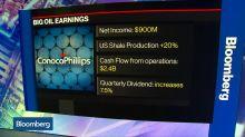 Inside Big Oil's Profit Party