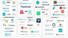 THE INSURTECH REPORT 2.0: The technologies disrupting the insurance industry and what incumbents can do to stay ahead