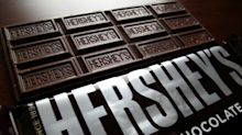 Hershey says it had a game-changing year. Wall Street thinks otherwise