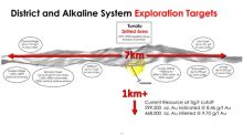 """Lion One Intersects 13.12 g/t Gold over 3.60m from Second """"Tuvatu Deeps"""" Drill Hole, Escalates Drilling Program"""