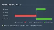 Have Insiders Been Buying Aviva plc (LON:AV.) Shares?