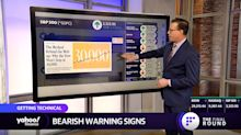 MARKETS: FinTwit is lighting up with bearish warning signs for stocks