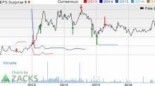 Pure Cycle (PCYO) Reports Narrower-than-Expected Q1 Loss