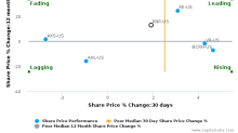 RenaissanceRe Holdings Ltd. breached its 50 day moving average in a Bullish Manner : RNR-US : October 16, 2017