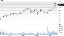 Defense Stocks Q2 Earnings Slated for Jul 28: COL & MOG.A