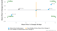 EcoSynthetix, Inc. breached its 50 day moving average in a Bearish Manner : ECO-CA : August 15, 2017