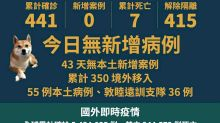 台灣武漢肺炎掛雙零!零確診、居家隔離也歸零