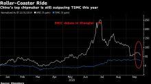 China's Largest Chipmaker Sinks After U.S. Restrictions