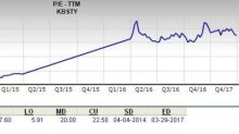 Is Kobe Steel (KBSTY) a Great Stock for Value Investors?