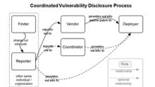 Is Something Fishy about CTS Labs' Vulnerability Disclosure?