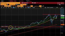 L'azionario europeo ha assorbito bene lo shock di Cohn....