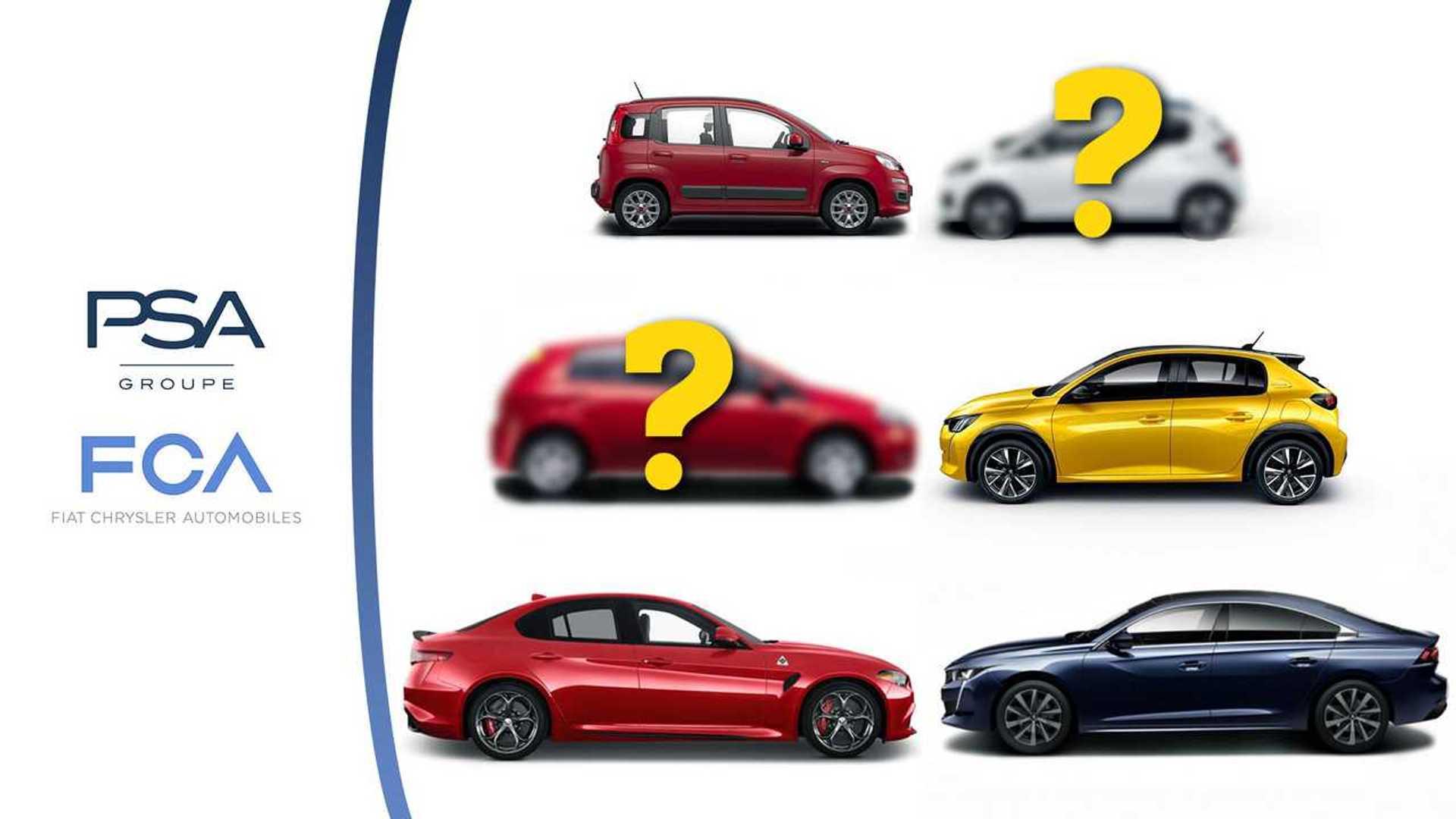 Fusión PSA/FCA: coches que podrían nacer de la unión - Yahoo Finanzas España