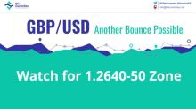 GBP/USD After Yesterday's Drop Bounce is Possible Now