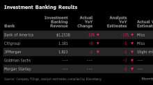 The Suspense Builds for Goldman and Morgan Stanley Results