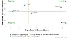 Pope Resources LP breached its 50 day moving average in a Bearish Manner : POPE-US : April 6, 2017
