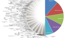 One chart puts mega tech's trillions of market value into eye-popping perspective