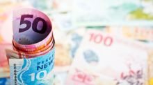 AUD/USD and NZD/USD Fundamental Weekly Forecast – Needs Help from Chinese Markets to Sustain Late Week Recovery