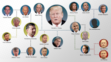 Guide to the Trump impeachment inquiry: The key players