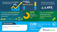 COVID-19 Impact and Recovery Analysis | Semiconductor Market 2019-2023 | Demand For Electric Vehicles to Boost Growth | Technavio