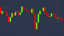 Profit-Taking Keeps Bitcoin in Tight Range as Fed Reopens Spigot