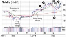 Stay For The Stock Gains, Avoid Corrections With Swing Trades