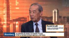 Alibaba Said to Have Filed For Hong Kong Mega-Listing