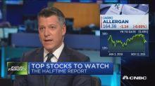 Final trades: Allergan, Verizon, JPMorgan, Visa & Yelp