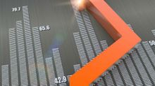 Sensex Ends 1095 Points higher; Nifty Hits 11,600 Points