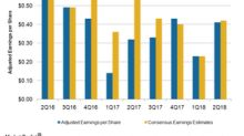 A Look at Hain Celestial's Fiscal 2Q18 Earnings Numbers