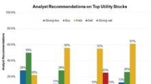 Top Utility Stocks: Analysts' Views and Target Prices