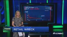 See which retailers are experiencing a drop in shares