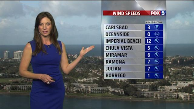 Chrissy Russo Gives Us The Weather And Traffic Report