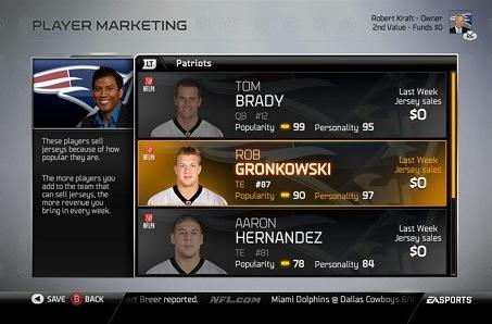 Accused murderer Aaron Hernandez removed from NCAA 14 and Madden 25