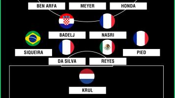 Mercato - Nasri, Meyer, Ben Arfa... L'équipe-type des joueurs sans contrat
