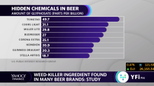 Many beers share a common ingredient with weed-killers: study