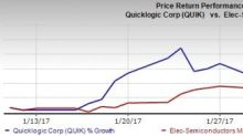 QuickLogic (QUIK) to Post Q4 Earnings: What's in the Cards?
