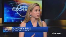 Lindsey Bell talks about corporate reaction to trade tens...