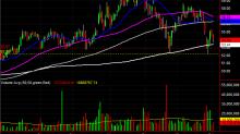 3 Big Stock Charts for Tuesday: Broadcom, Kinder Morgan and Verizon Communications