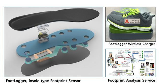 This activity tracker lives in your shoe's insole