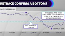Stocks are finally flashing signs of a confirmed bottom, says analyst who called 25% rally
