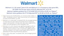 Walmart U.S. Q2 Comps Grew 4.5% and Walmart U.S. eCommerce Sales Grew 40%, Q2 GAAP Net Loss Per Share of $0.29; Adjusted EPS of $1.29