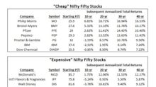 Nifty FAANG and Other 'One Decision' Investment Strategies