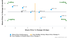 The Toronto-Dominion Bank breached its 50 day moving average in a Bearish Manner : TD-CA : July 27, 2017