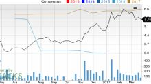 Looking for a Growth Stock? Why It is Time to Focus on Lundin Mining (LUNMF)