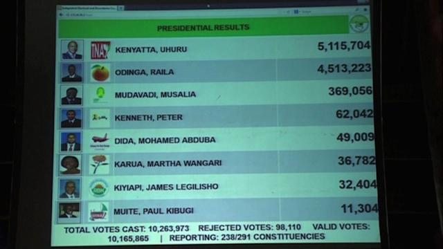 Tense Kenya presidential vote count enters final stretch
