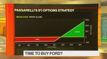 Why It Might Be Time to Buy Ford Shares